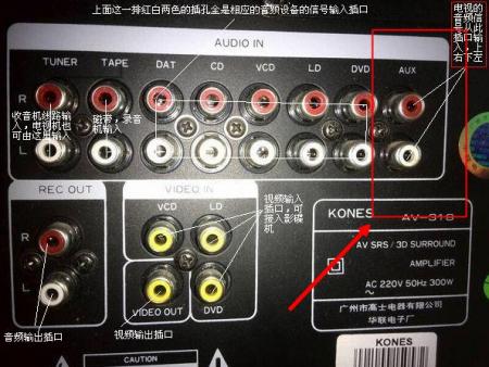 海尔电视ld50h7000怎么连接功放机图片