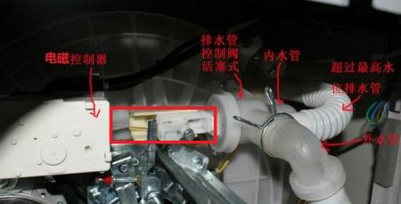 1,洗衣机排水阀牵引绳与活塞行程(距离)设计与调整是精确定位的,如果图片
