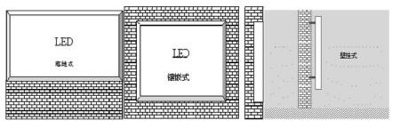 大型led显示屏架安装方法图片