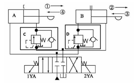 如图所示的液压系统图,回答下面的问题? 1)指出图中各图片