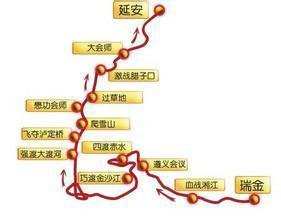 红军二万五千里长征路线图有关资料图片