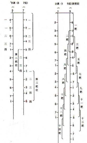 二胡的低音怎么拉图片