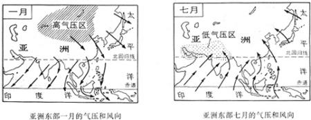 """一月和七月气压和风向图""""回答问题:(1)东亚是世界图片"""
