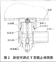 手动液压车截止阀结构图片