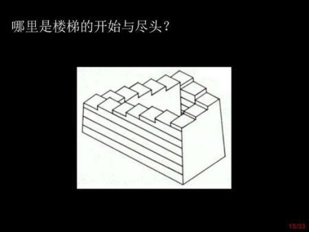 指的是一个始终向上或向下但却无限循环的阶梯,可以被视为彭罗斯三角图片