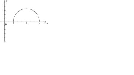 y_函数y=√[9-(x-5)05]的图像上存在不同的.