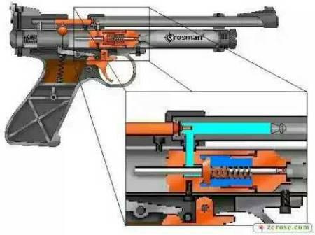pcp气瓶pcp汽枪机身零件图 秃鹰pcp气瓶 图片