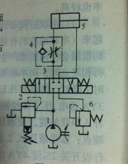 液压基本回路的一个小问题,求大神图片