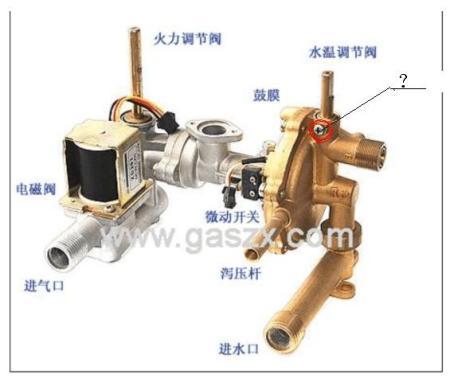 图片中燃气热水器水温调节阀处红圈内的螺丝的作用是什么?图片