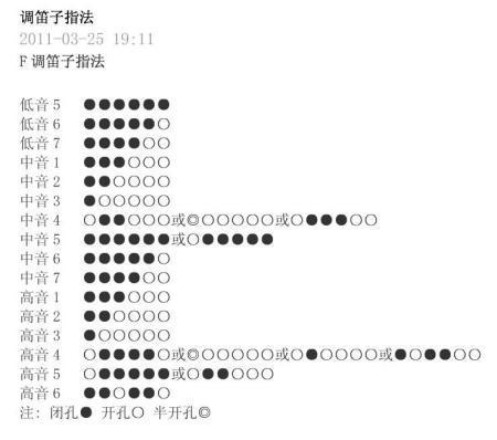 1204807158_六孔竖笛指法表_12孔陶笛指法表_洞箫指法表_古筝 ...