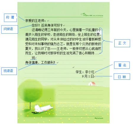 书信格式,谢谢图片