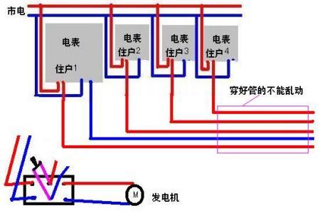 空气开关单相电表接线图图片