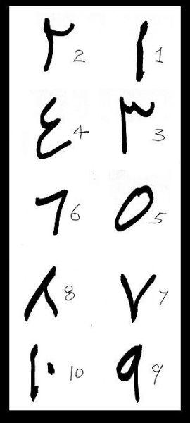 什么是古代阿拉伯数字? 最好有图.图片