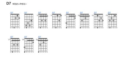 """在百度搜索""""吉他谱和弦指法图""""出来的东东图片"""