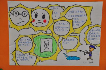 求一个小学六年级上学期数学圆的思维导图.图片