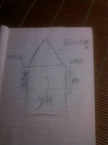 最好是有图标注步骤的 2011-03-10 信封的书写格式,最好有图片!图片