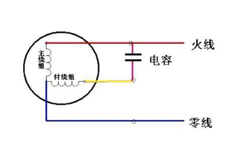 如果是单相电机,需要接一个启动电容,看一下附图,用万用表测一下绕组图片