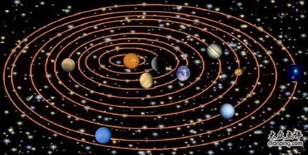 太阳系八大行星简图,太阳系八大行星简图,太阳系八大行星模