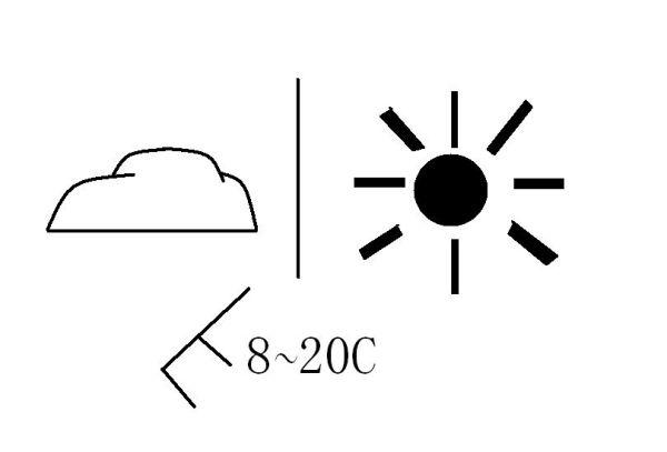 读图判断这组天气符号表示的天气状况正确的是A 阴转晴西南风四级A