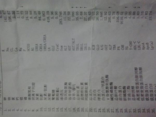 医院检验报告单
