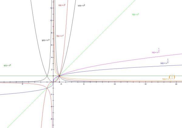 图片 中 s x x 1 3 就是 你 需要 的