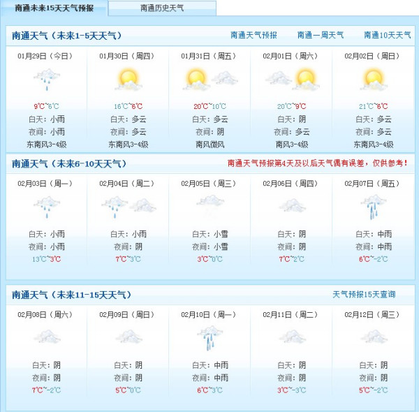 明天南通天气预报