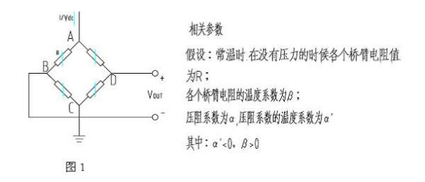 硅压阻式压力传感器原理图图片