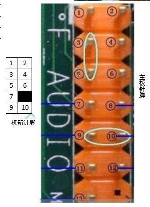我的 主板音频 针脚为14针,机箱前置针空为10针图片