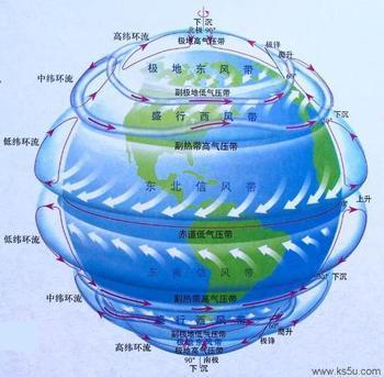 求全球气压带和风带示意图(有标注)图片