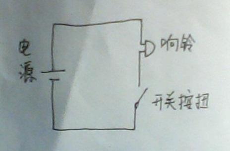中物理简易门铃电路图我初三,要画门铃的电路图,求大神帮忙,是