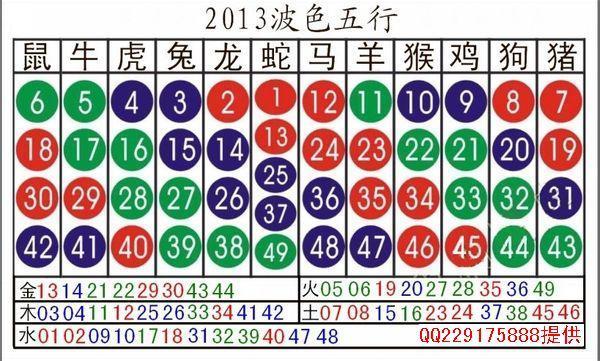 2013年十二生肖对照表图片