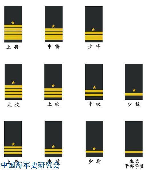 07式海军 常服军衔为什么少尉和 少校 军衔一样图片