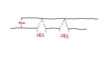 桥架弯头制作的公式计算尺寸画线与切法