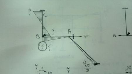 有何不��l)9ab�a�:a�_a点向右水平位移1,所产生的弯矩,但我看不懂的是ab上b点的3i/l 是怎么