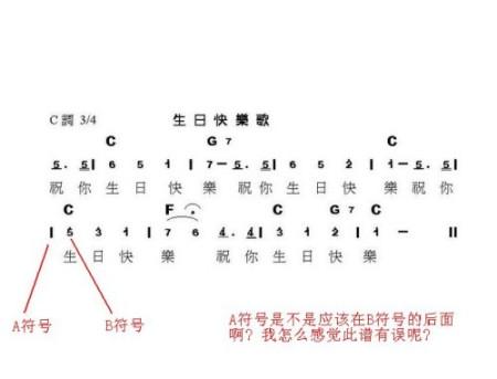 钢琴数字简谱抖音【相关词_ 遇见钢琴数字简谱】图片