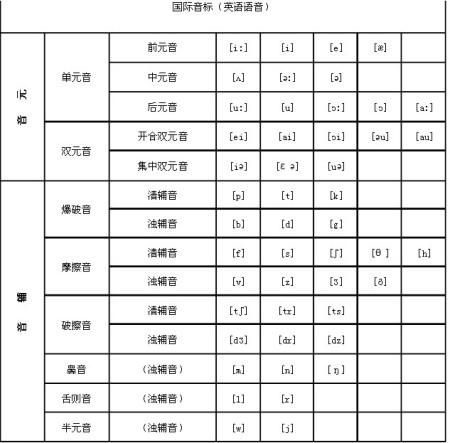 不给你多加以解释 小希mx60 2014-07-14 拼音那些谐音记音标很不科学.图片
