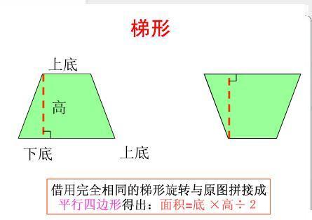 一个平行四边形的面积是60cm的平方,如果它的高缩小3倍,底不变,面积是图片