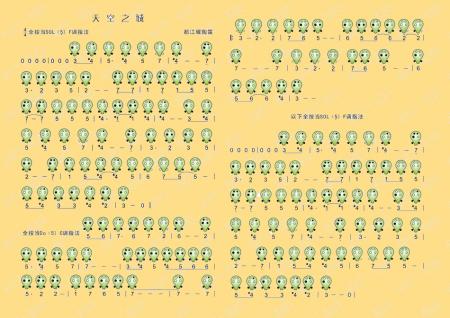 求一幅 天空之城 的6孔陶笛简谱 要全按作是低音5的 最好是高清图片