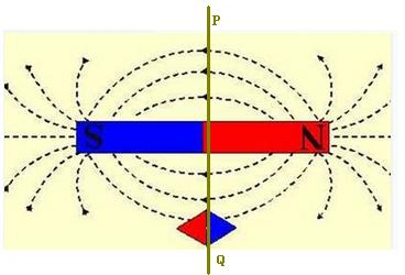 如图所示,条形磁铁放在水平桌面上