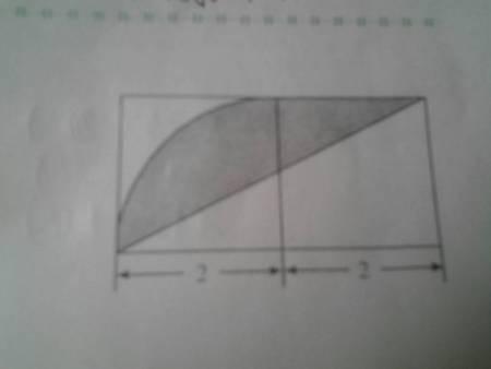 �y��k���nz[_求阴影部分的面积?