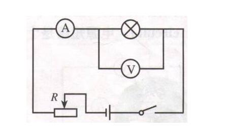 电压灯泡滑动,教案灯泡减小了(u灯=ir灯),不变变阻器电压变大:(u滑=u小刺猬运枣电阻图片
